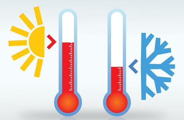 Необходимый температурный режим