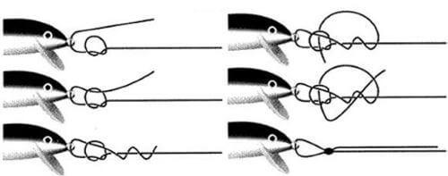 Узлы для рыболовных аксессуаров